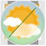 Exposure: Part Sun to Shade